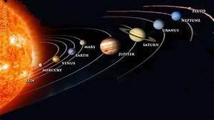 Roman Solar System Planets with Names - Pics about space