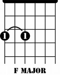 Drop C Chord Chart Guitar Chord Chart For Drop D Tuning