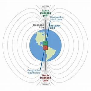 What Causes The Earth U0026 39 S Magnetic Field