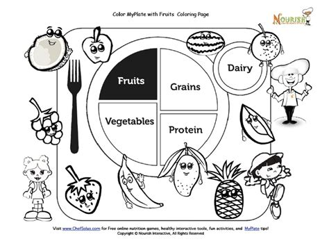 color  plate  fruits coloring page  plate coloring pages fruit coloring pages