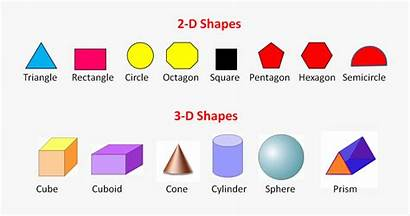 Shapes 3d Shape 2d Names Transparent Clipart