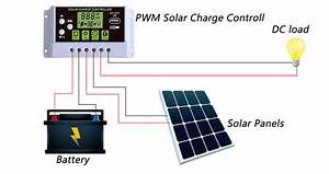 10 Amp 12  24v Pwm Solar Charge Controller