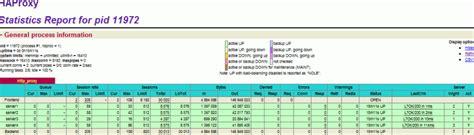 siege web test siege benchmark 3 centminmod com lemp nginx web stack
