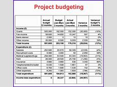 12 Construction Budget Template Excel ExcelTemplates