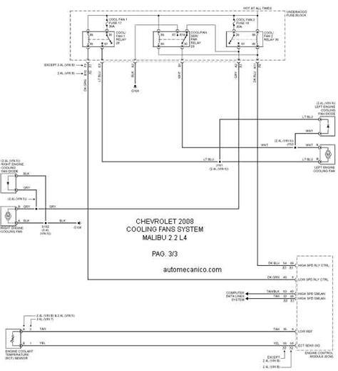 chevrolet cooling fans system diagramas ventiladores