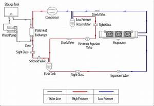 Indirect Vapor Injection Auxiliary Loop Air Source Heat