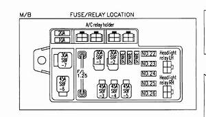 2010 Subaru Forester Fuse Box Diagram