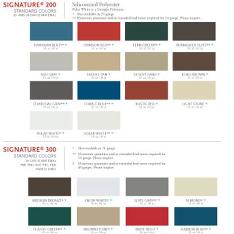 Cupola Kit Color Charts | Cupolas for Roofs and Barns
