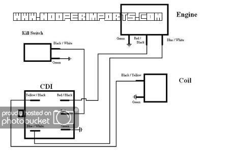 Lifan Pit Bike Wiring Diagram by Fashion News Inspired Lifan Wiring Diagram