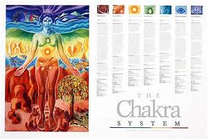 Chakra Reference Guide Chart Poster  24 U0026quot  X 36 U0026quot   Full Color