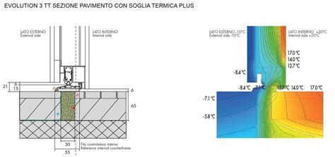 Trasmittanza Termica Porta Blindata by Telai A Taglio Termico Porte Blindate Oikos