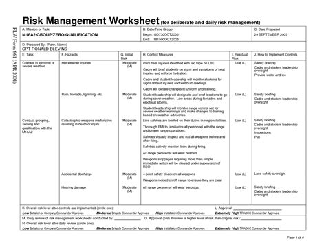 16 best images of risk management plan worksheet army