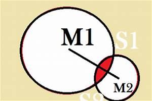 Schnittmenge Berechnen Wahrscheinlichkeit : schnittmenge und kreise so berechnen sie die schnittmenge von 2 kreisen ~ Themetempest.com Abrechnung