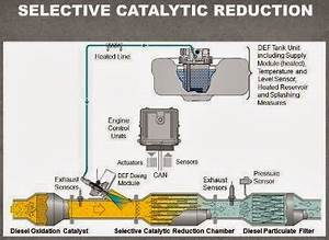 Should I Weld My Catalytic Converter