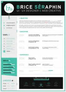 resume font and size 2015 videos useful resume template word download 2017 resume 2016