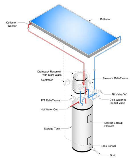 solar water drainback solar water heater system dx 120 64