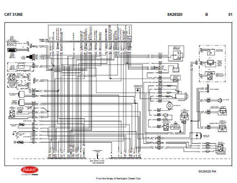 Cat Wiring Diagram Diagrams Apktodownload