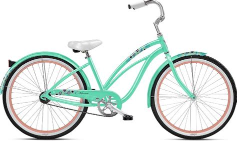 What Type Of Bicycle Should I Buy?
