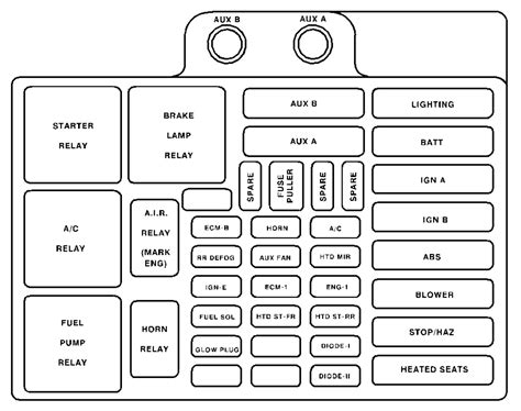 Tahoe Fuse Box Wiring by 2003 Chevy Tahoe Diagram Fuse Box Wiring