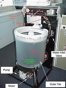 Kenmore 80 Series Washing Machine Wiring Diagram