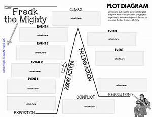 Freak The Mighty Plot Diagram