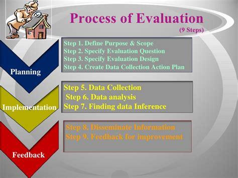evaluation  education