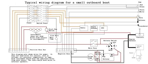 Boat Console Wiring Diagram by Wiring Diagram Small Outboard Boat Restoration In 2019