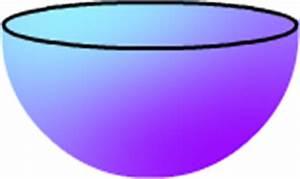 Volume Formulas for Shapes | Math@TutorVista.com