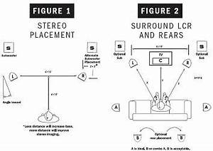 home theater speaker placement home theater seating wiring With home theater speaker wiring