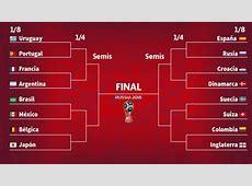 Así se jugarán los Octavos de Final del Mundial 2018 AS