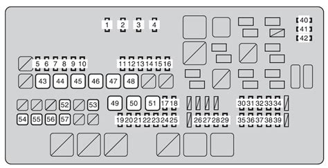 Toyota Sequoia From Fuse Box Diagram Auto Genius