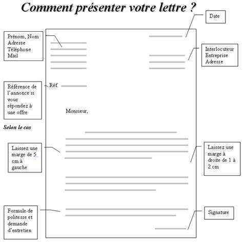 Rédaction Cv Gratuit by Structure Lettre De Motivation Employment Application