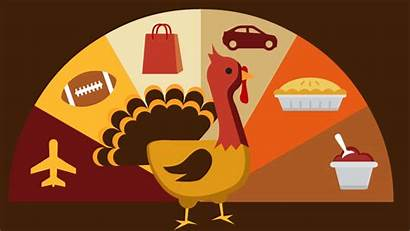 Thanksgiving Facts Fun Much Know Cooking Express