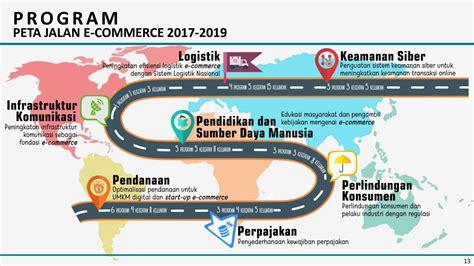 road map  commerce indonesia berpihak kah  rakyat
