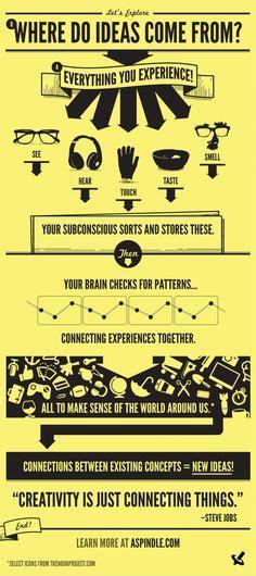 readthisedu infographics images educational