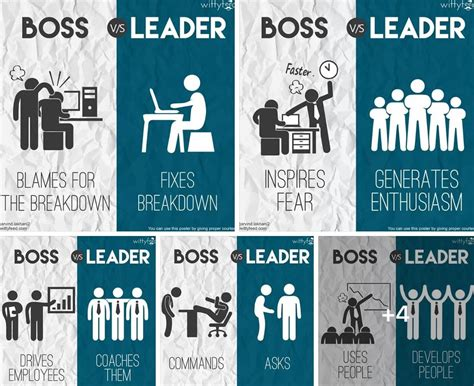 leader   boss purcell consulting