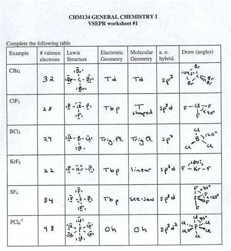 molecular geometry worksheet homeschooldressage