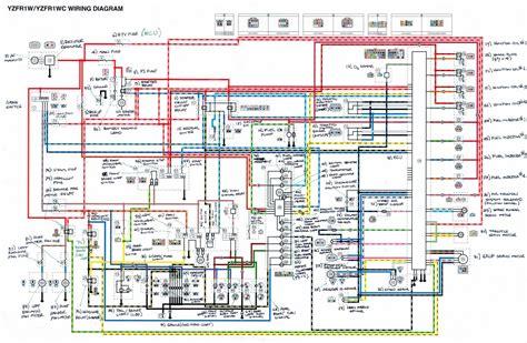 2001 Yamaha R1 Wiring Diagram yamaha yzf r1 motorcycle wiring diagram all about wiring