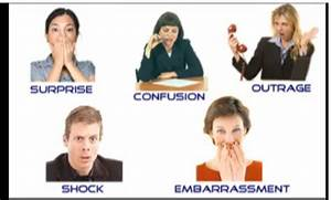 Non Verbal Communication- Definitions and paralinguistics ...