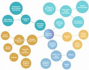 Creating A Bubble Diagram
