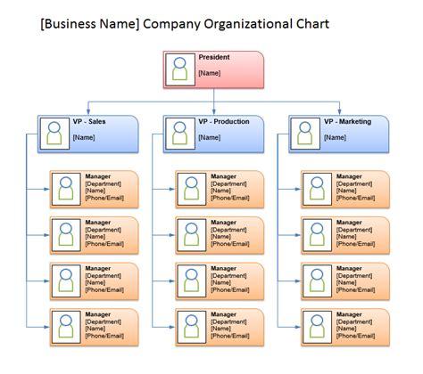 company organogram template free 21 free organogram templates organizational charts
