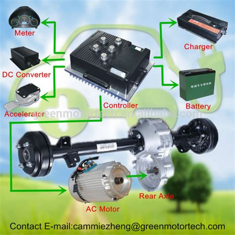 speed electric car motor kit  regenerative braking controller buy brushless dc motor