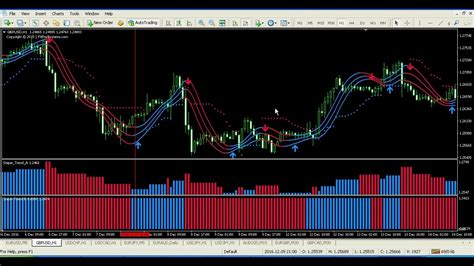 trading system forex systems sniper forex v2 trading system