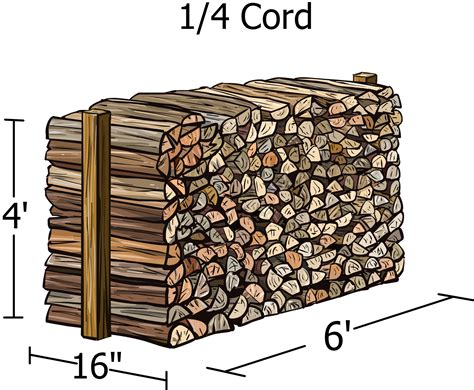 how much is a cord of wood top 28 how much is a cord of wood alaska bush life off road off grid heat by wood how