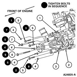 Water Pump Replacement Ford Mustang Forum