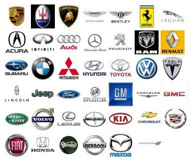 Brand Of Cars by Cars And Only Cars Car Brands