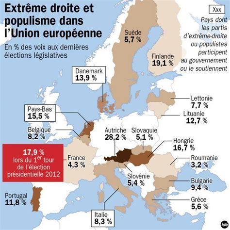 bruxelles s inqui 232 te de la mont 233 e d un populisme anti europ 233 en paperblog