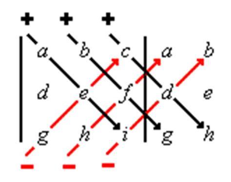determinantes de matrizes de ordem    matematica ifba