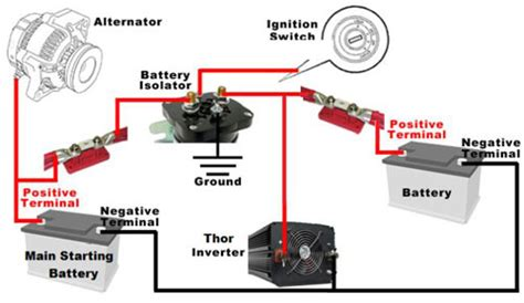 Thor Watt Volt Power Inverter Install Kits