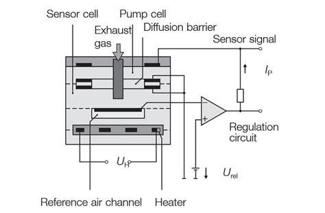 Opel Blazer Wiring Diagram Pdf by Meriva Engine Diagram Auto Electrical Wiring Diagram